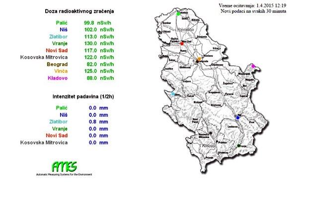 made-in-germany-rs-srbija-ozracenost-gradova