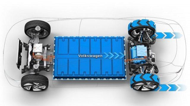 MEB platforma za 15 miliona električnih VW-a