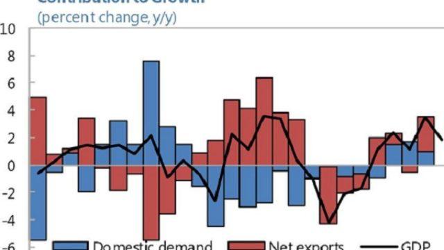 Nemačka u budžetskom suficitu još najmanje dve godine